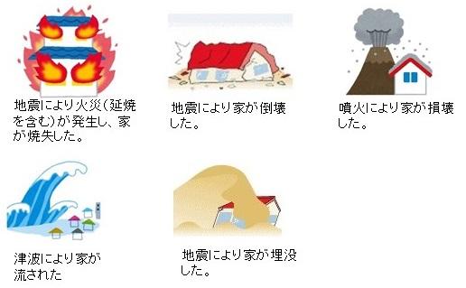 地震保険支払事由Jpeg