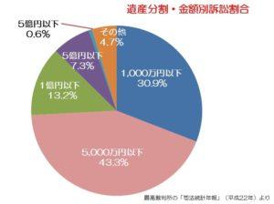 %e3%82%b9%e3%83%a9%e3%82%a4%e3%83%8925