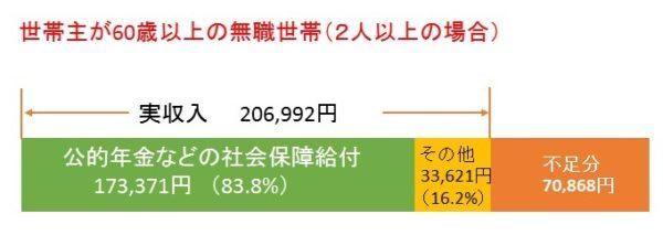 %e3%82%86%e3%81%a8%e3%82%8a%e3%81%82%e3%82%8b%e8%80%81%e5%be%8c%ef%bd%8apeg%ef%bc%92