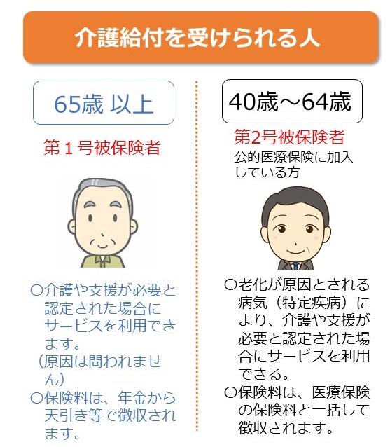 %e4%bb%8b%e8%ad%b7%e4%bf%9d%e9%99%ba%e3%81%ae%e7%b5%a6%e4%bb%98%e6%9d%a1%e4%bb%b6jpeg