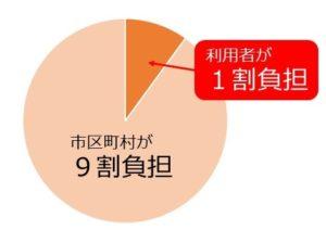 %e4%bb%8b%e8%ad%b7%e4%bf%9d%e9%99%ba%e8%b2%a0%e6%8b%85%e5%89%b2%e5%90%88jpeg
