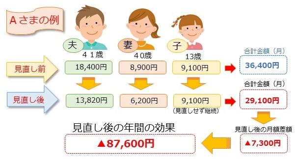 %e8%a6%8b%e7%9b%b4%e3%81%97%e4%be%8b%ef%bd%81%e6%a7%98jpeg
